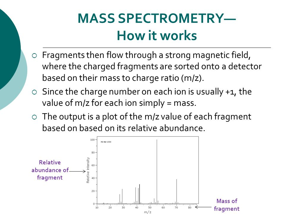 MASS SPECTROMETRY— How it works  Fragments then flow through a strong magnetic field, where the charged fragments are sorted onto a detector based on their mass to charge ratio (m/z).