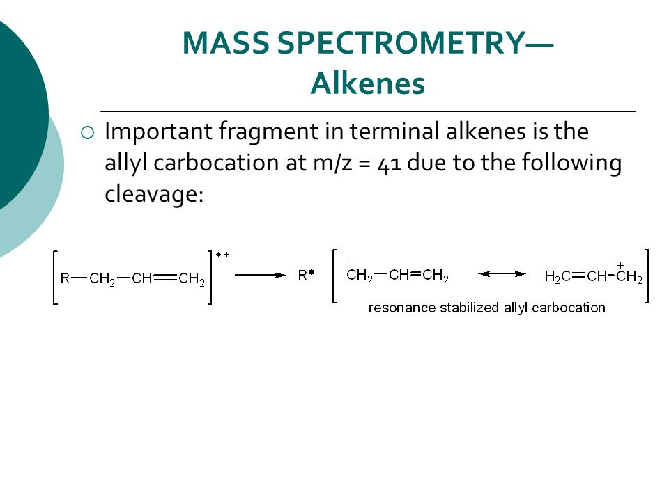 MASS SPECTROMETRY— Alkenes  Important fragment in terminal alkenes is the allyl carbocation at m/z = 41 due to the following cleavage: