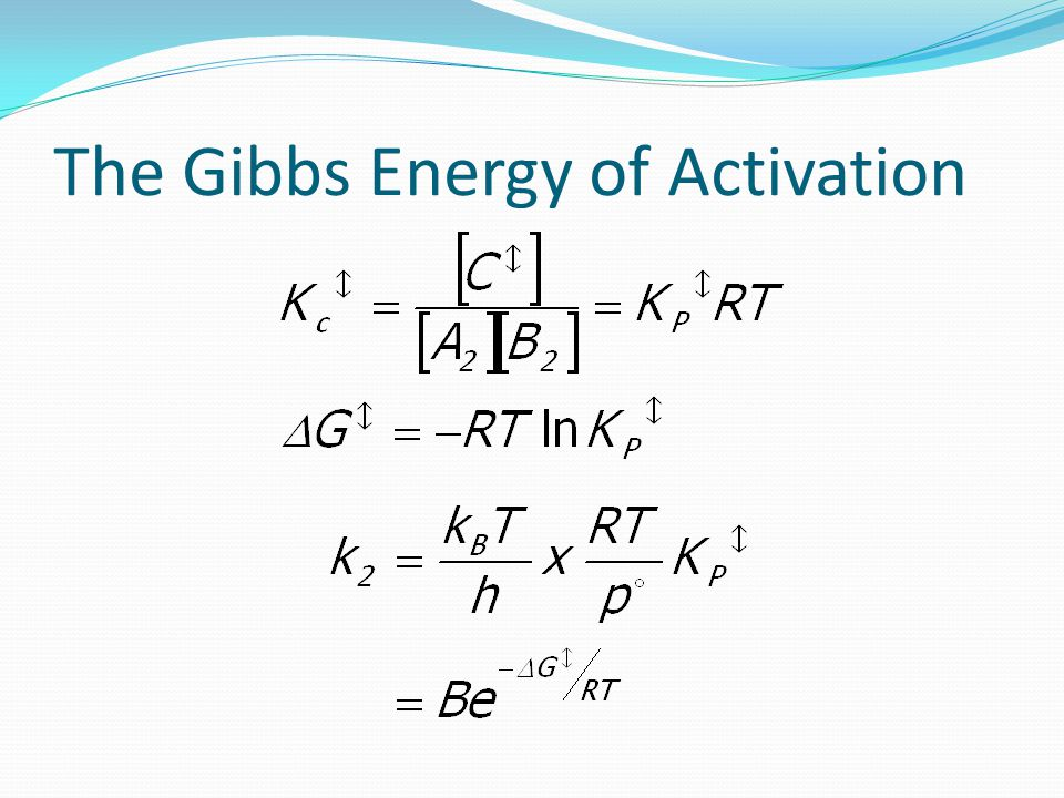 The Gibbs Energy of Activation