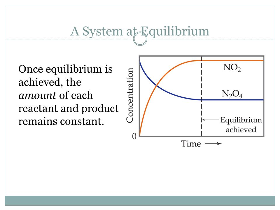 A System at Equilibrium Once equilibrium is achieved, the amount of each reactant and product remains constant.