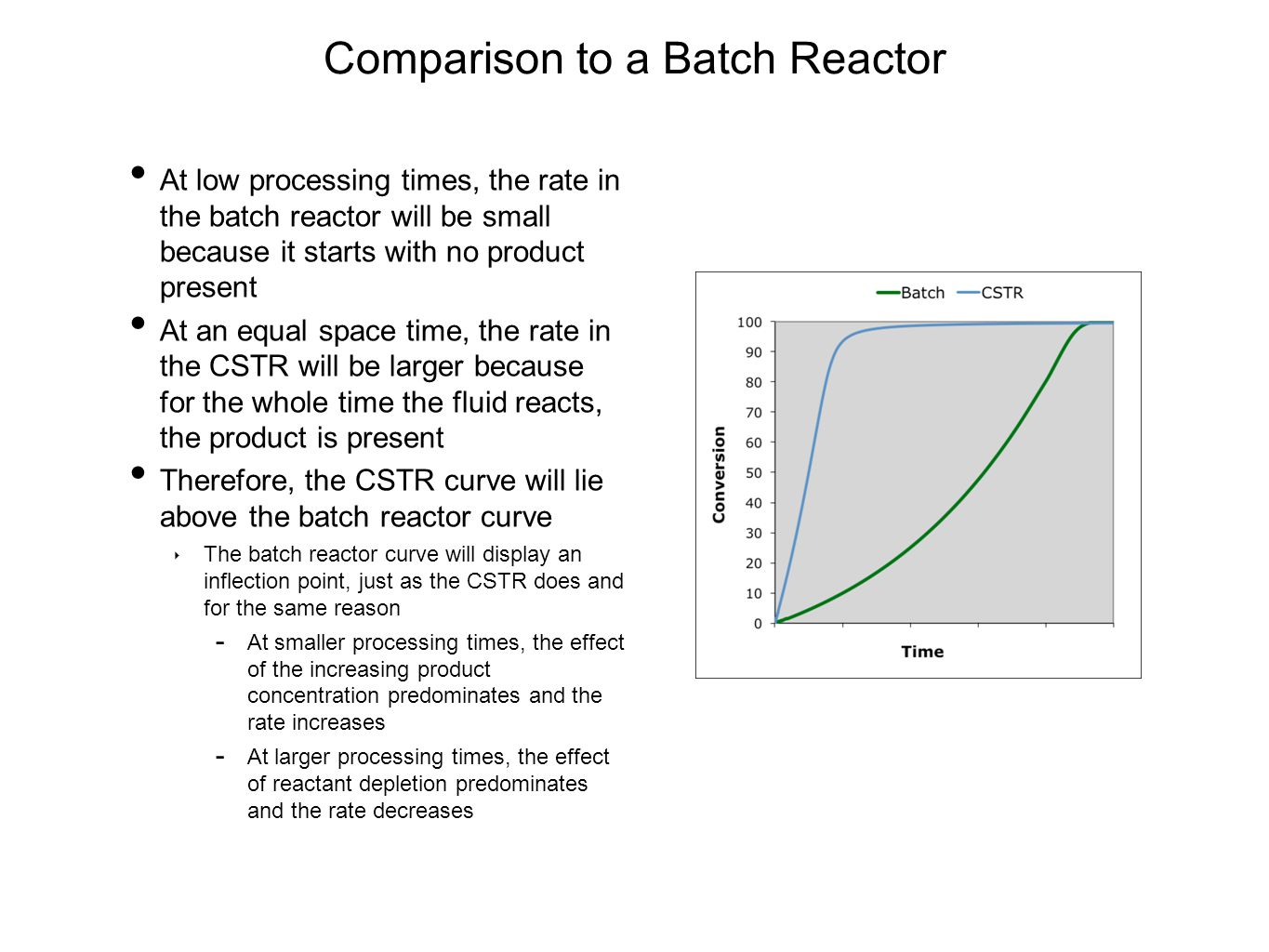 Comparison to a Batch Reactor At low processing times, the rate in the batch reactor will be small because it starts with no product present At an equal space time, the rate in the CSTR will be larger because for the whole time the fluid reacts, the product is present Therefore, the CSTR curve will lie above the batch reactor curve ‣ The batch reactor curve will display an inflection point, just as the CSTR does and for the same reason  At smaller processing times, the effect of the increasing product concentration predominates and the rate increases  At larger processing times, the effect of reactant depletion predominates and the rate decreases