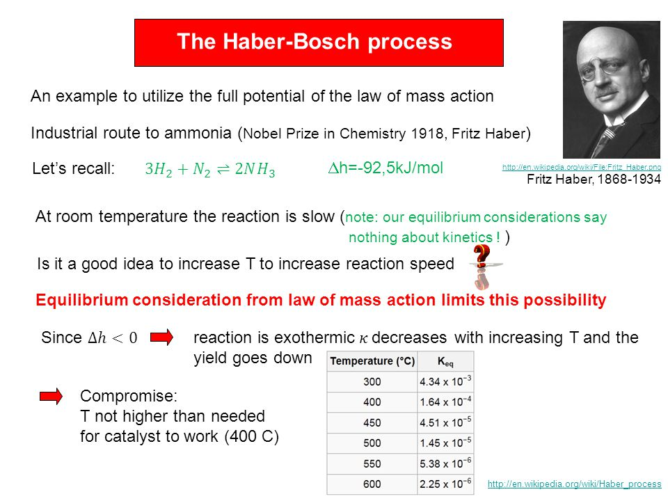 The Haber-Bosch process An example to utilize the full potential of the law of mass action Industrial route to ammonia ( Nobel Prize in Chemistry 1918, Fritz Haber ) Let's recall:  h=-92,5kJ/mol At room temperature the reaction is slow ( note: our equilibrium considerations say nothing about kinetics .