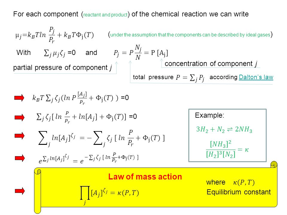 For each component ( reactant and product ) of the chemical reaction we can write ( under the assumption that the components can be described by ideal gases ) Withand partial pressure of component j total pressureaccording Dalton's lawDalton's law concentration of component j where Equilibrium constant Law of mass action Example: