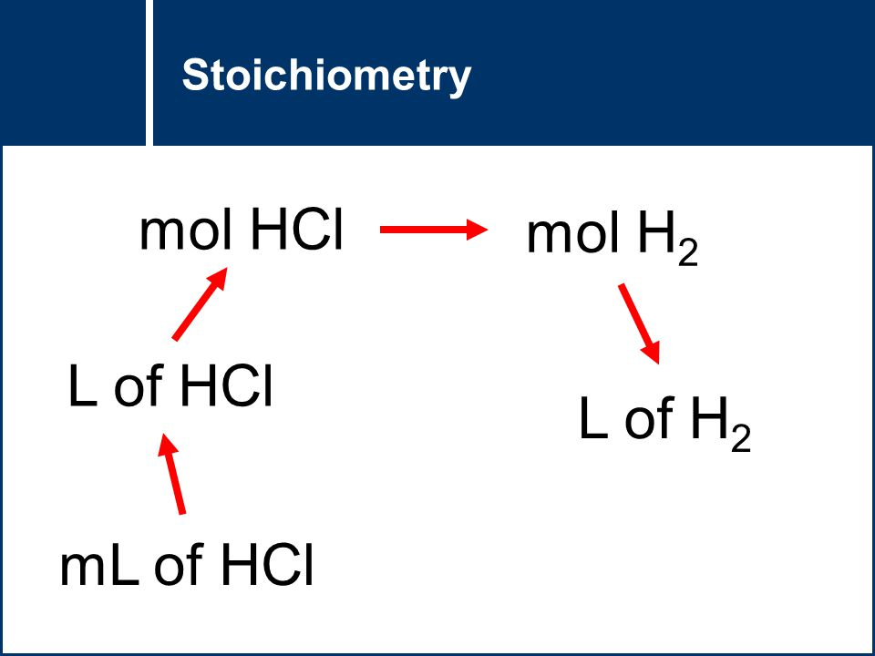 Stoichiometry mL of HCl L of HCl mol HCl mol H 2 L of H 2