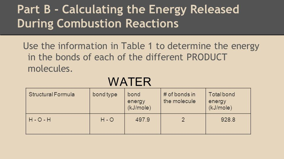 Part B - Calculating the Energy Released During Combustion Reactions Use the information in Table 1 to determine the energy in the bonds of each of the different PRODUCT molecules.