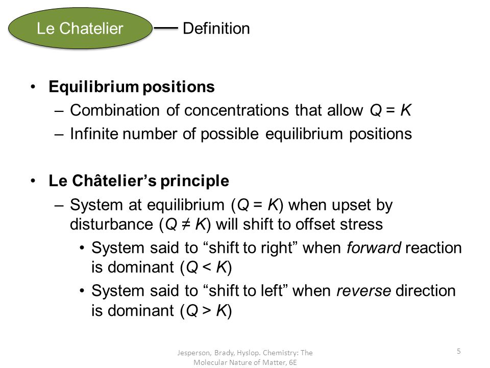 Le Chatelier Definition Jesperson, Brady, Hyslop. Chemistry: The Molecular Nature of Matter, 6E 5 Equilibrium positions –Combination of concentrations