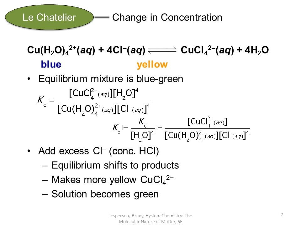 Jesperson, Brady, Hyslop. Chemistry: The Molecular Nature of Matter, 6E 7 Le Chatelier Change in Concentration Cu(H 2 O) 4 2+ (aq) + 4Cl – (aq) CuCl 4
