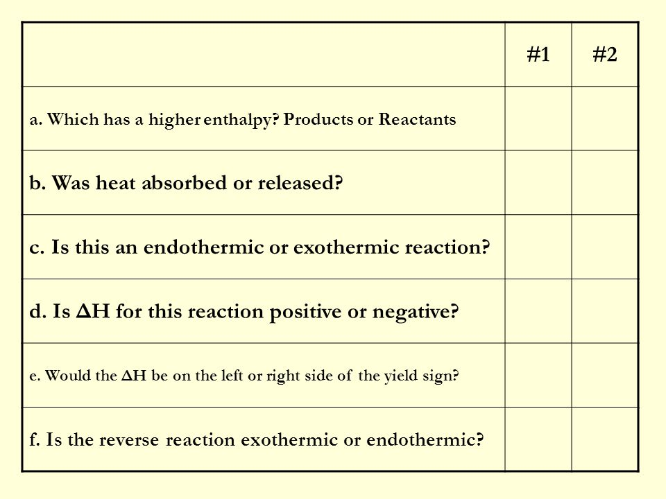#1#2 a. Which has a higher enthalpy? Products or Reactants RP b. Was heat absorbed or released?RA c. Is this an endothermic or exothermic reaction?Exo