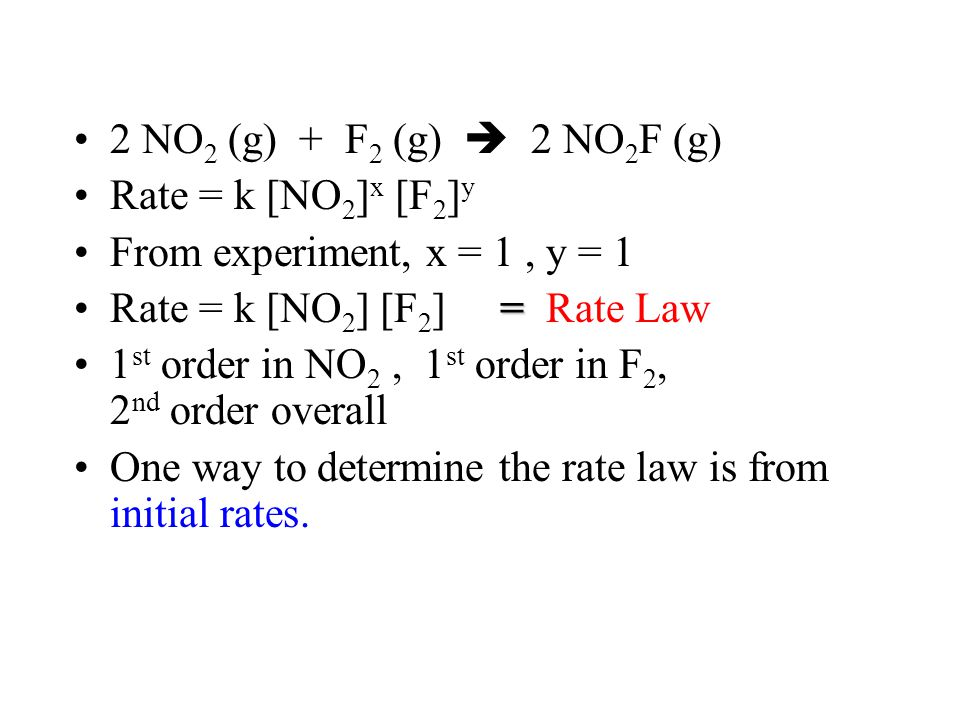 Relationship Between Rate and Concentration 2 NO 2 (g) + F 2 (g)  2 NO 2 F (g) Rate = Δ[NO 2 F]/ 2Δt = -Δ[F 2 ]/ Δt = -Δ[NO 2 ]/ 2Δt Rate α [NO 2 ] a