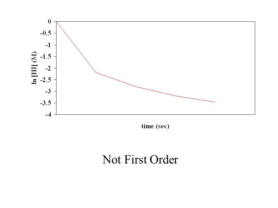Time, sec[HI], Mln [HI] 01.0000 10000.112-2.19 20000.061-2.80 30000.041-3.19 40000.031-3.47