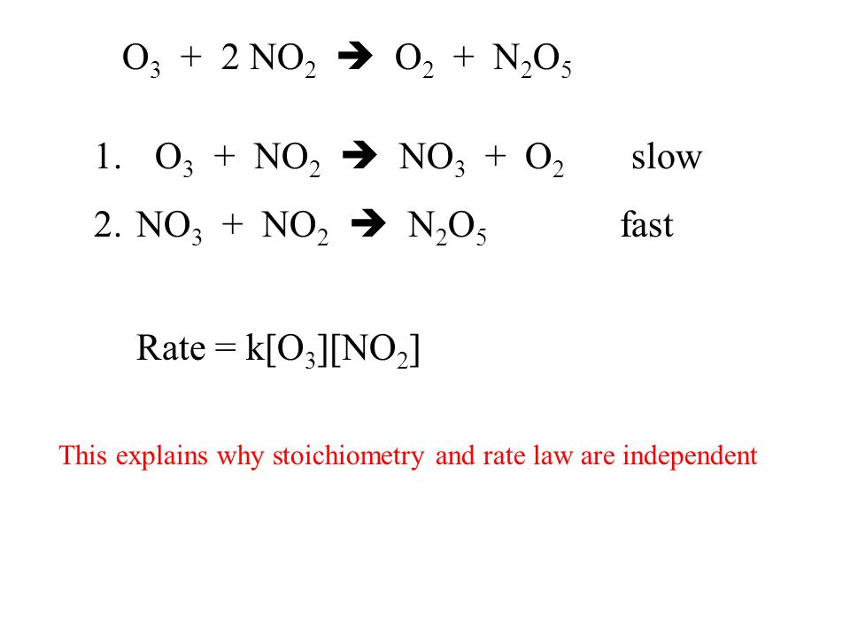Rate Determining Step Rate Determining Step (rate limiting step) – is the slowest step leading to the formation of the products (slow step). The rates
