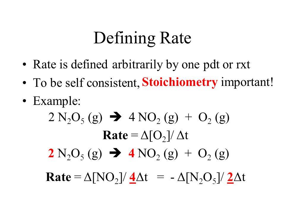 Rate = Δ[B]/Δt = -Δ[A]/Δt Rate = Δ[product]/Δt = -Δ[reactant]/Δt A  B Rate of Reaction