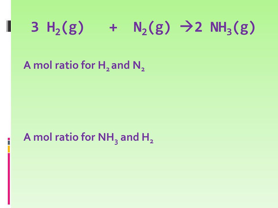 3 H 2 (g) + N 2 (g)  2 NH 3 (g) A mol ratio for H 2 and N 2 A mol ratio for NH 3 and H 2