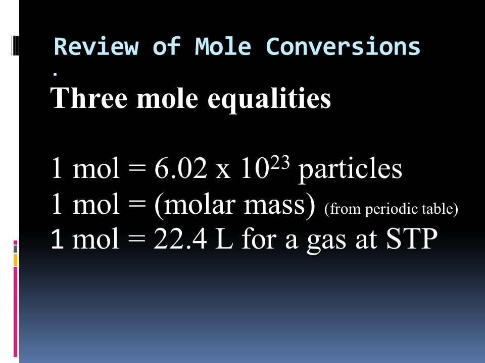 Review of Mole Conversions  Three mole equalities 1 mol = 6.02 x 10 23 particles 1 mol = (molar mass) (from periodic table) 1 mol = 22.4 L for a gas at STP