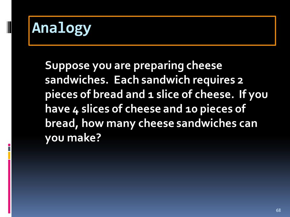 Analogy Suppose you are preparing cheese sandwiches.