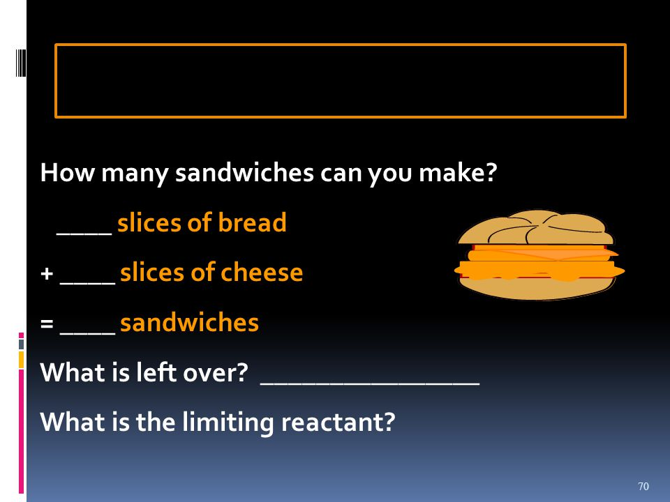 How many sandwiches can you make.