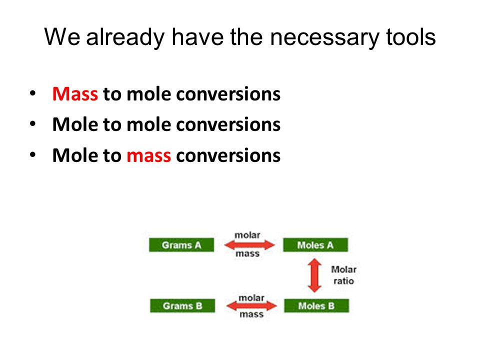 Mole to mole conversions (section 6.3) are carried out using mole ratios as conversion factors If you have 9.0 moles of H 2, how many moles of NH 3 can you make?