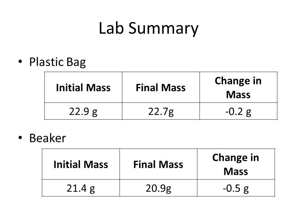 Lab Summary Plastic Bag Beaker Initial MassFinal Mass Change in Mass 22.9 g22.7g-0.2 g Initial MassFinal Mass Change in Mass 21.4 g20.9g-0.5 g