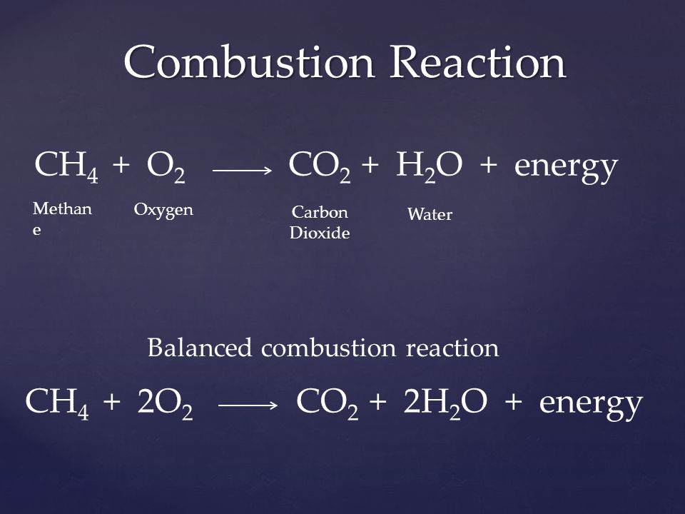 Combustion Reaction CH 4 + O 2 CO 2 + H 2 O + energy Methan e Carbon Dioxide Oxygen Water CH 4 + 2O 2 CO 2 + 2H 2 O + energy Balanced combustion reaction