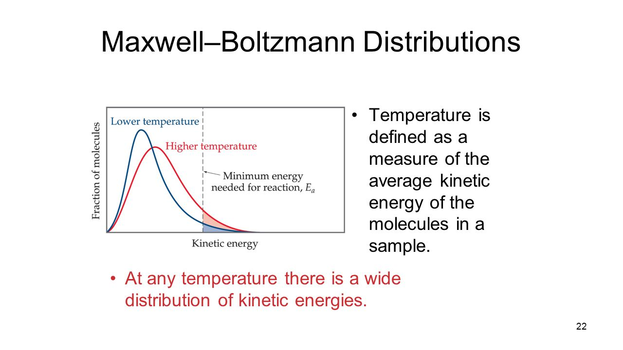 Maxwell–Boltzmann Distributions Temperature is defined as a measure of the average kinetic energy of the molecules in a sample.