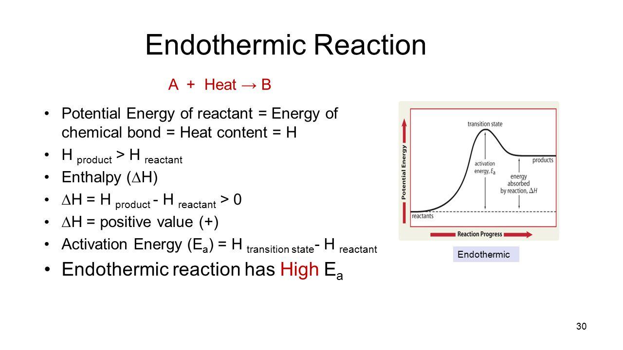 Endothermic Reaction Potential Energy of reactant = Energy of chemical bond = Heat content = H H product > H reactant Enthalpy (∆H) ∆H = H product - H reactant > 0 ∆H = positive value (+) Activation Energy (E a ) = H transition state - H reactant Endothermic reaction has High E a 30 A + Heat → B Endothermic