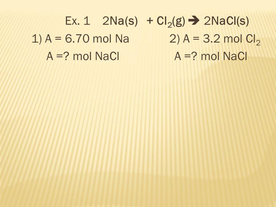 Ex.1 2Na(s) + Cl 2 (g)  2NaCl(s) 1) A = 6.70 mol Na 2) A = 3.2 mol Cl 2 A =.