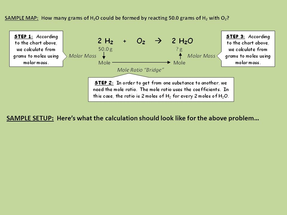 SAMPLE SETUP: Here's what the calculation should look like for the above problem…