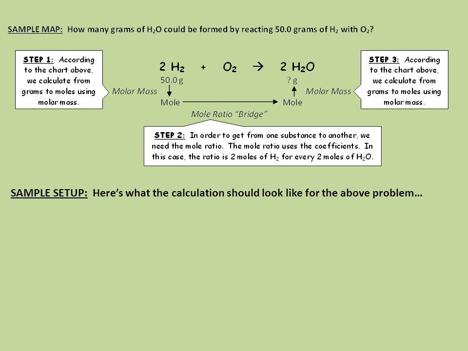 ***How do I know I have a limiting reactant problem.