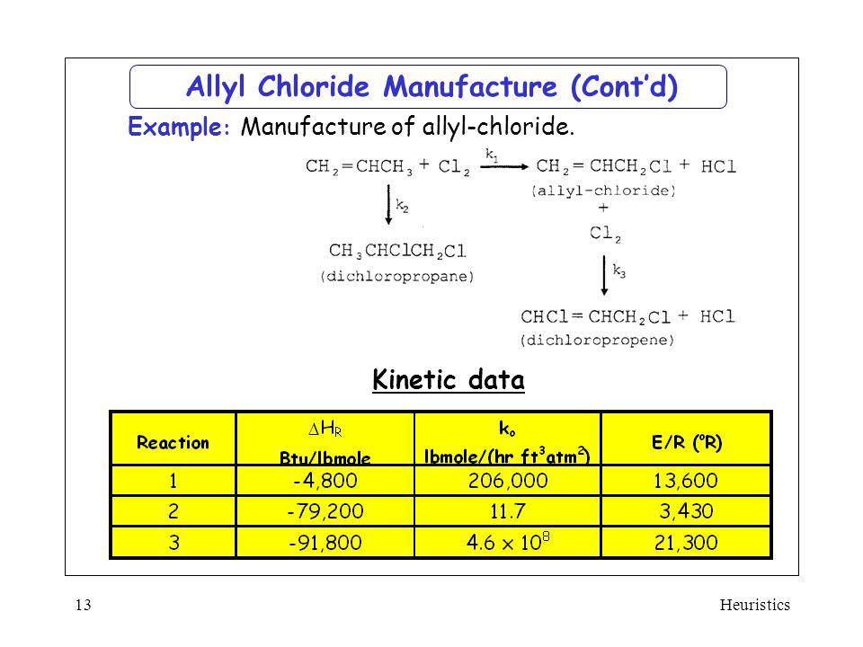 Heuristics13 Allyl Chloride Manufacture (Cont'd) Example : Manufacture of allyl-chloride. Kinetic data
