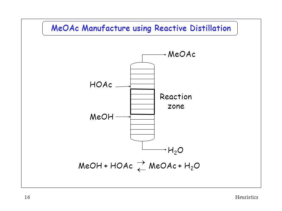 Heuristics16 MeOAc Manufacture using Reactive Distillation Reaction zone MeOAc HOAc MeOH H2OH2O MeOH + HOAc MeOAc + H 2 O