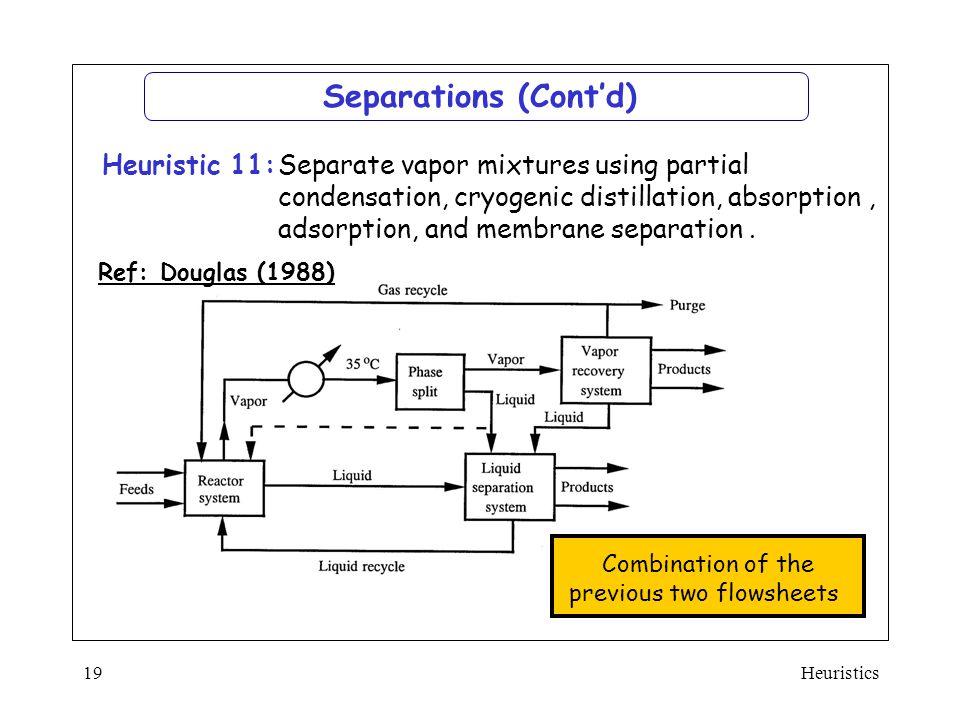Heuristics19 Ref: Douglas (1988) Separations (Cont'd)  Separate vapor mixtures using partial condensation, cryogenic distillation, absorption, adsorp