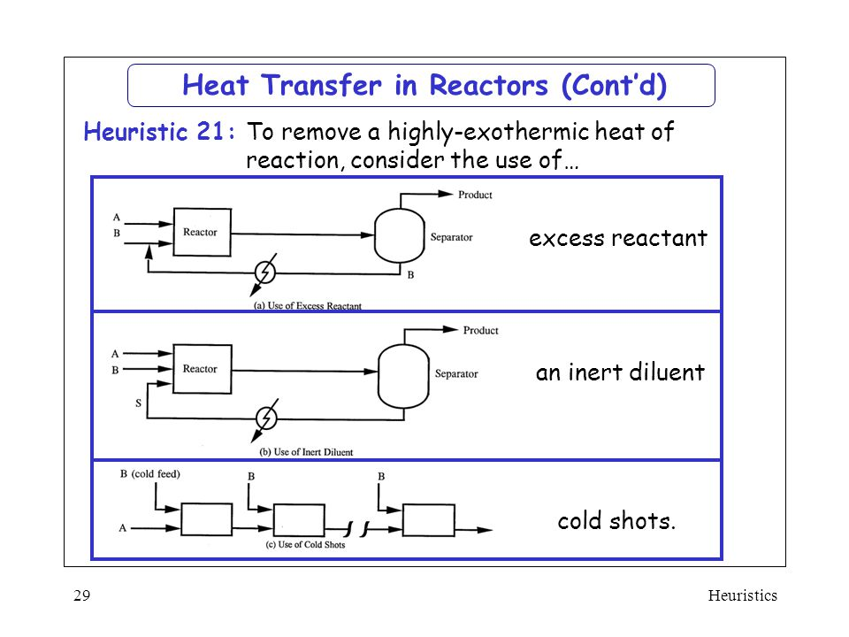 Heuristics29 Heat Transfer in Reactors (Cont'd)  To remove a highly-exothermic heat of reaction, consider the use of… Heuristic 21:  excess reactant