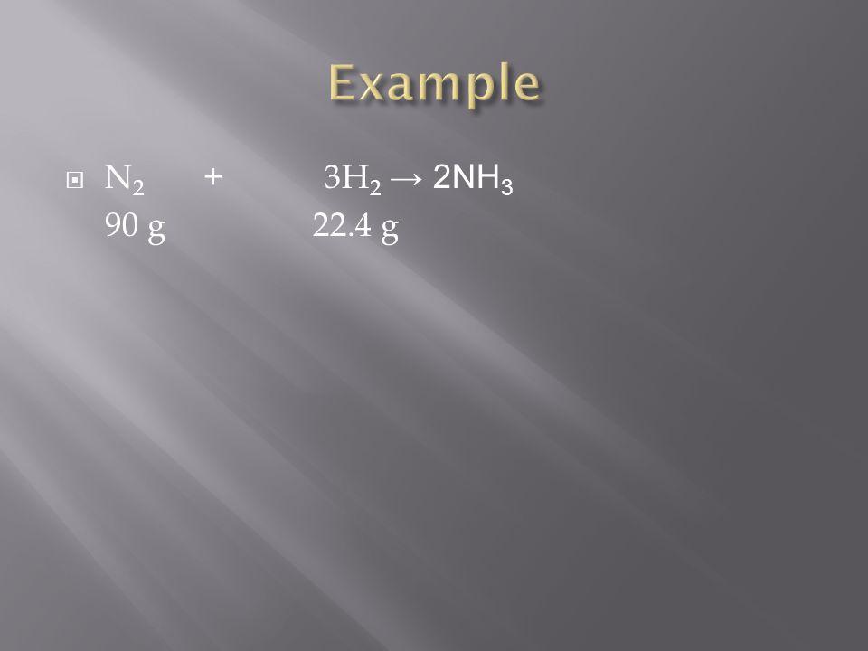  N 2 + 3H 2 → 2NH 3 90 g 22.4 g