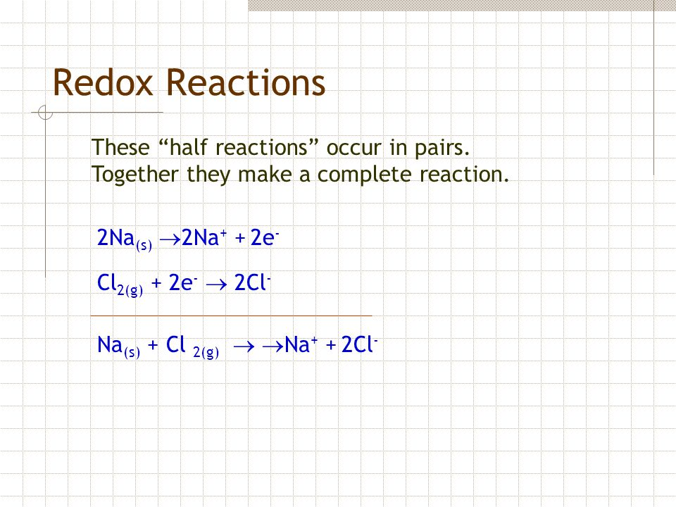 "2Na (s)  2Na + + 2e - Cl 2(g) + 2e -  2Cl - Redox Reactions These ""half reactions"" occur in pairs. Together they make a complete reaction. Na (s) +"