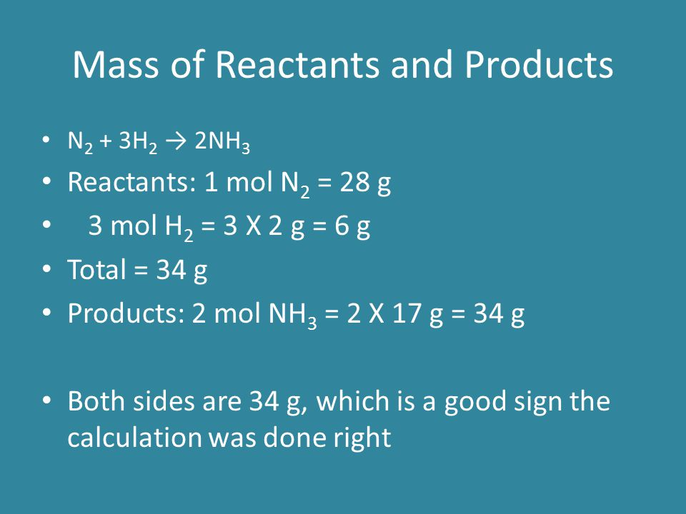 Mass of Reactants and Products N 2 + 3H 2 → 2NH 3 Reactants: 1 mol N 2 = 28 g 3 mol H 2 = 3 X 2 g = 6 g Total = 34 g Products: 2 mol NH 3 = 2 X 17 g =