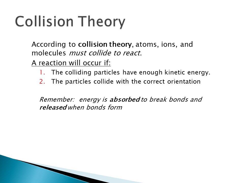  Effective Collision 18.1