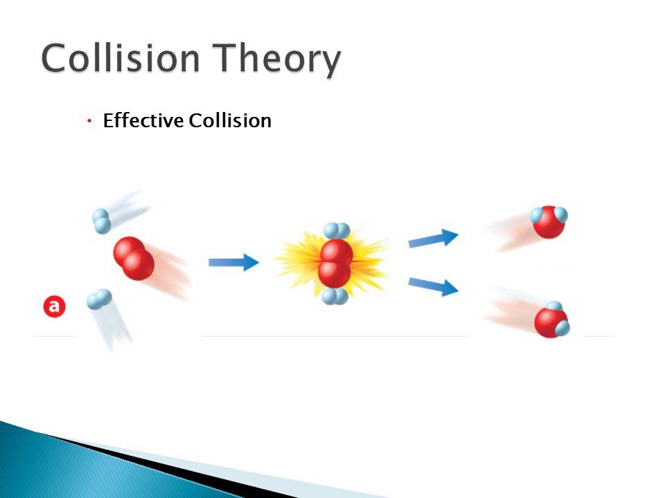  Ineffective Collision 18.1