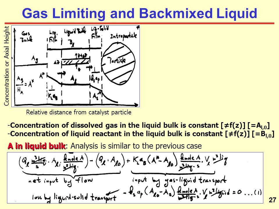 27 Gas Limiting and Backmixed Liquid Concentration or Axial Height Relative distance from catalyst particle -Concentration of dissolved gas in the liquid bulk is constant [≠f(z)] [=A l,0 ] -Concentration of liquid reactant in the liquid bulk is constant [≠f(z)] [=B l,0 ] A in liquid bulk A in liquid bulk: Analysis is similar to the previous case