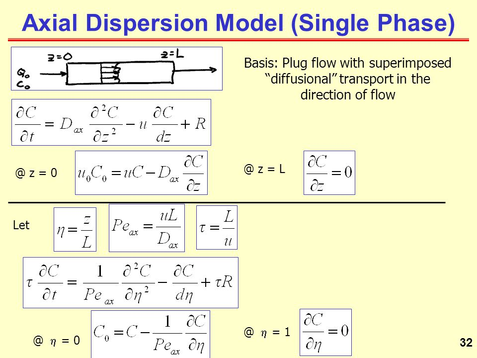 32 Axial Dispersion Model (Single Phase) Basis: Plug flow with superimposed diffusional transport in the direction of flow @ z = 0 @ z = L Let @  = 0 @  = 1