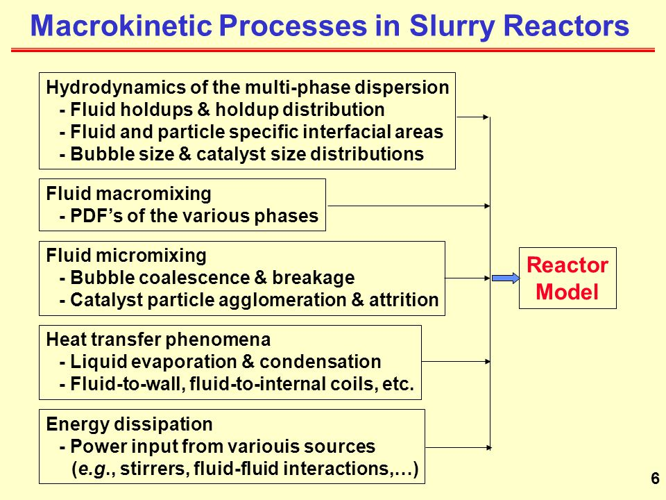 6 Macrokinetic Processes in Slurry Reactors Hydrodynamics of the multi-phase dispersion - Fluid holdups & holdup distribution - Fluid and particle specific interfacial areas - Bubble size & catalyst size distributions Fluid macromixing - PDF's of the various phases Fluid micromixing - Bubble coalescence & breakage - Catalyst particle agglomeration & attrition Heat transfer phenomena - Liquid evaporation & condensation - Fluid-to-wall, fluid-to-internal coils, etc.