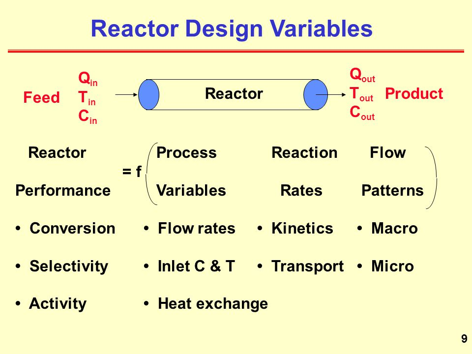 9 Reactor Design Variables Reactor ProcessReaction Flow = f Performance Variables Rates Patterns Conversion Flow rates Kinetics Macro Selectivity Inlet C & T Transport Micro Activity Heat exchange Feed Reactor Q in T in C in Product Q out T out C out