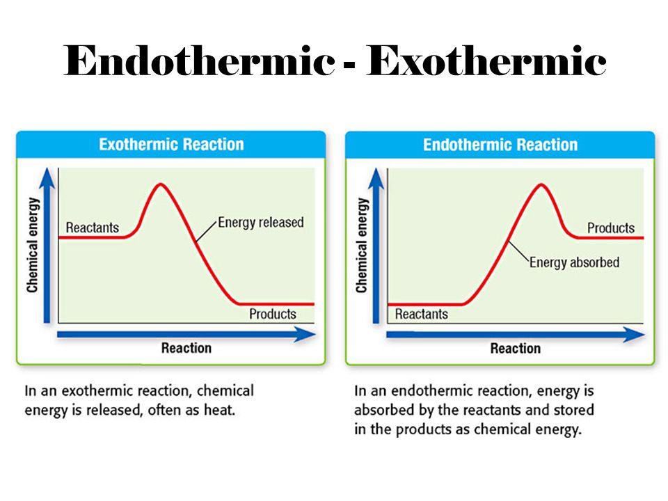 Endothermic - Exothermic
