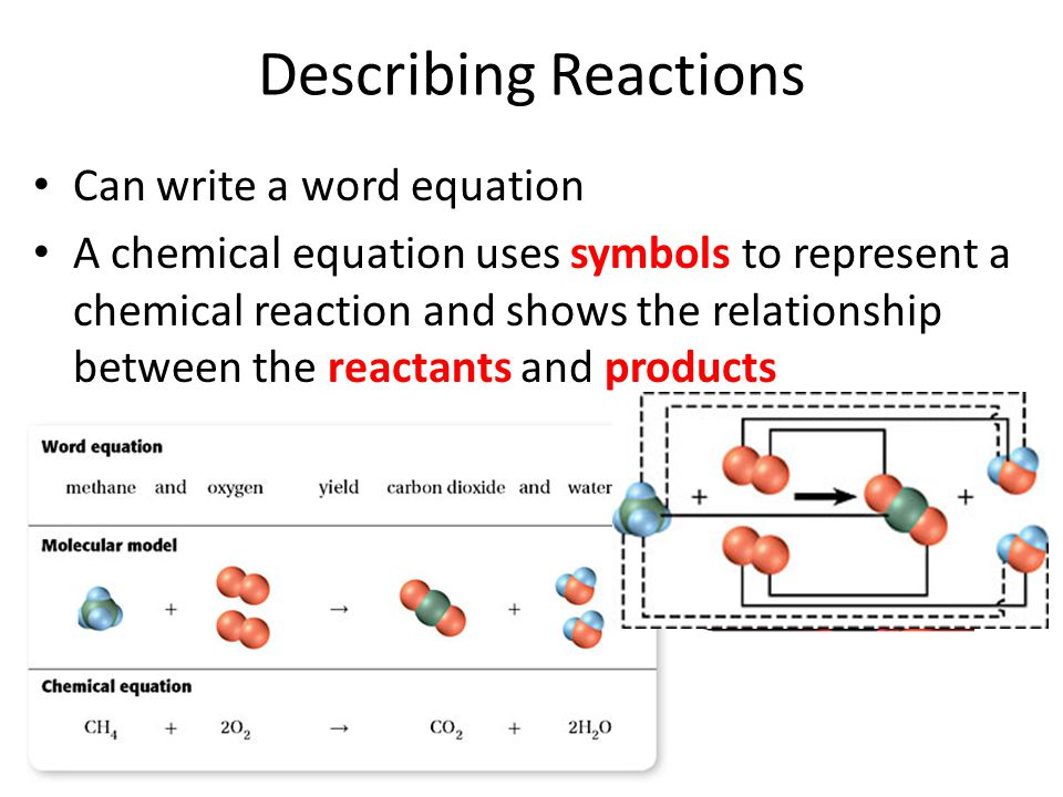 Describing Reactions Can write a word equation A chemical equation uses symbols to represent a chemical reaction and shows the relationship between th