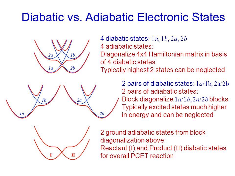 Diabatic vs.