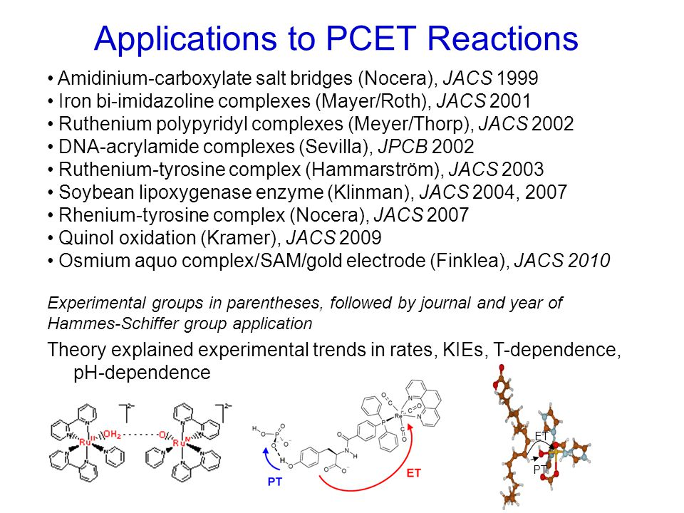 Applications to PCET Reactions Amidinium-carboxylate salt bridges (Nocera), JACS 1999 Iron bi-imidazoline complexes (Mayer/Roth), JACS 2001 Ruthenium polypyridyl complexes (Meyer/Thorp), JACS 2002 DNA-acrylamide complexes (Sevilla), JPCB 2002 Ruthenium-tyrosine complex (Hammarström), JACS 2003 Soybean lipoxygenase enzyme (Klinman), JACS 2004, 2007 Rhenium-tyrosine complex (Nocera), JACS 2007 Quinol oxidation (Kramer), JACS 2009 Osmium aquo complex/SAM/gold electrode (Finklea), JACS 2010 Experimental groups in parentheses, followed by journal and year of Hammes-Schiffer group application Theory explained experimental trends in rates, KIEs, T-dependence, pH-dependence ET PT