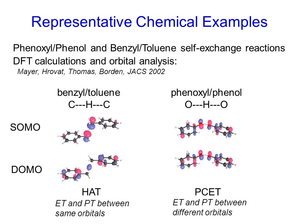 Representative Chemical Examples Phenoxyl/Phenol and Benzyl/Toluene self-exchange reactions DFT calculations and orbital analysis: Mayer, Hrovat, Thomas, Borden, JACS 2002 phenoxyl/phenol O---H---O benzyl/toluene C---H---C PCETHAT SOMO DOMO ET and PT between same orbitals ET and PT between different orbitals