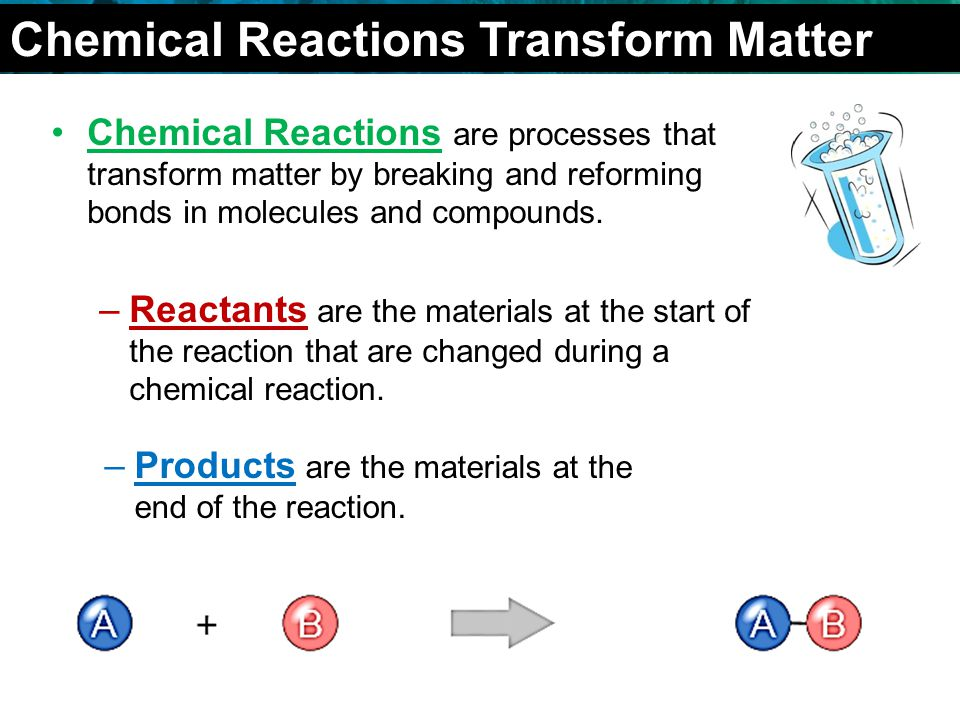 2.4 Chemical Reactions Reactants.Products. Endothermic or Exothermic.