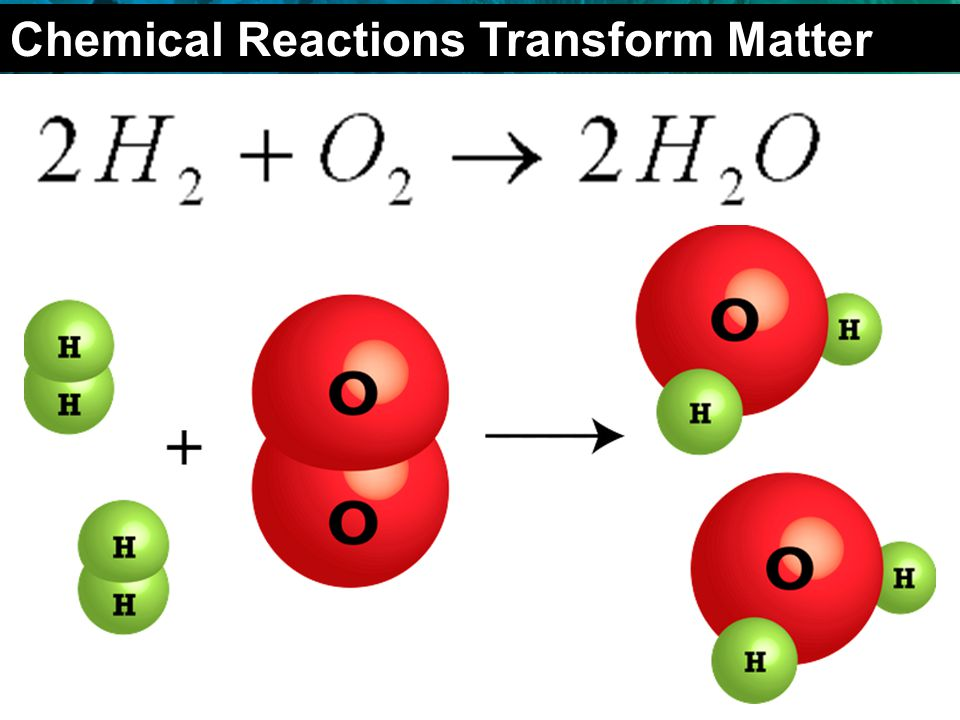 2.4 Chemical Reactions Chemical Reactions Transform Matter