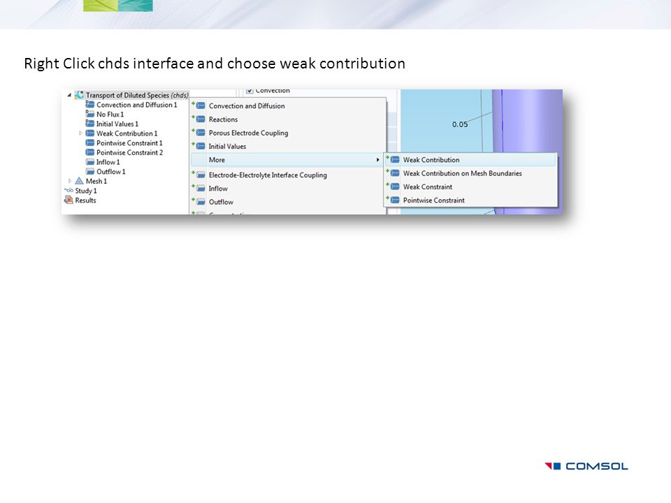 Right Click chds interface and choose weak contribution