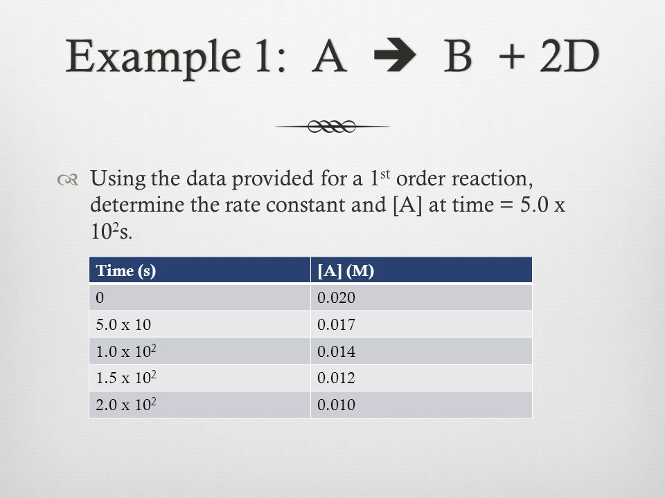 Example 1: A  B + 2DExample 1: A  B + 2D  Using the data provided for a 1 st order reaction, determine the rate constant and [A] at time = 5.0 x 10 2 s.